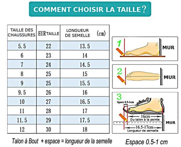 TABLEAU Comment mesurer le pied.2